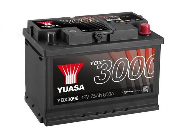 YBX® 3000 Serie YBX3096