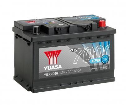 YBX® 7000 Serie YBX7096