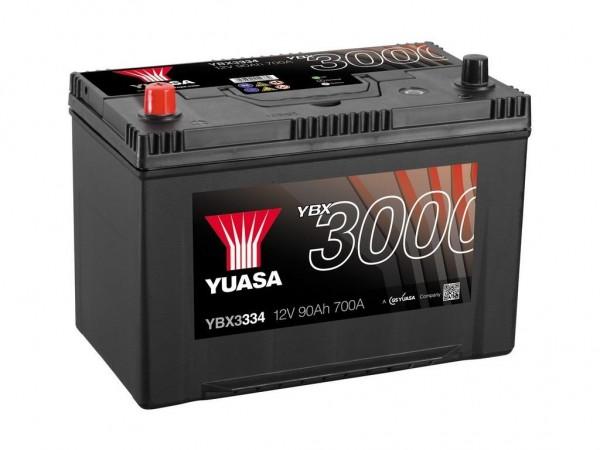 YBX® 3000 Serie YBX3334